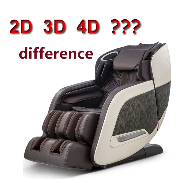 what is the difference between 2D, 3D and 4D Massage Chairs